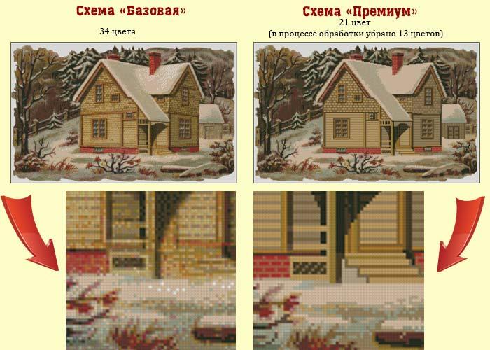 Заказать схему вышивки крестом по фотографии. Разница между экономным и стандартным вариантом